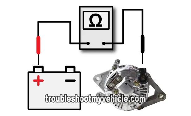 35 1997 dodge ram 1500 alternator wiring diagram wiring VW Tiguan Fuse Diagram