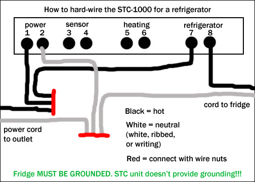 Delfield Freezer Wiring Diagram Mini