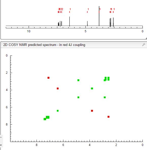 COSY NMR prediction (24)
