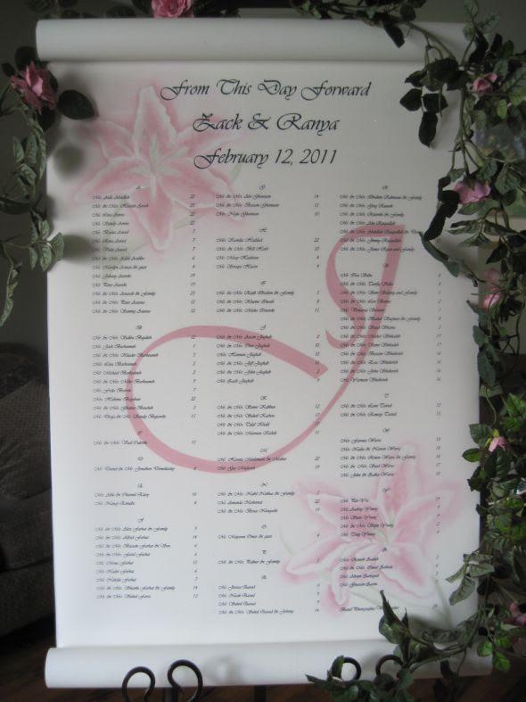 Custom Wedding Seating Chart or Seating Scroll wedding custom wedding