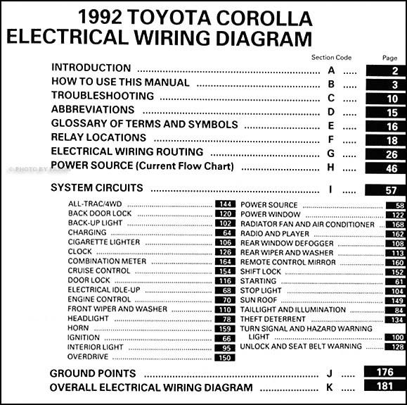 I M Yahica 1992 Toyota Corolla Wiring Diagram