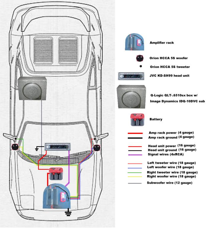 Wiring Diagram For Car Amp And Sub - Wiring Diagram