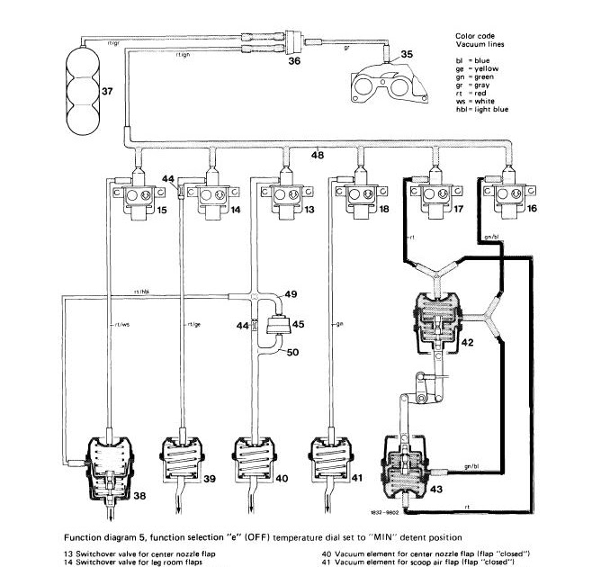 40 FUSE DIAGRAM FOR 1999 FORD F150 - * Diagram