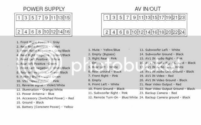Pioneer Avic X930bt Wiring Diagram