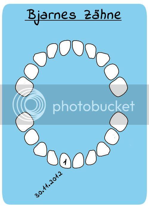 Zahnkalender