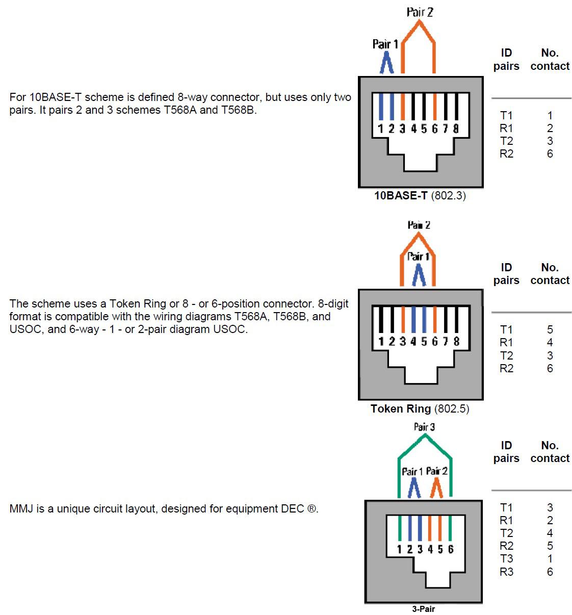 Wiring Termination Instruction And Diagram Rj11 Rj45 Jack