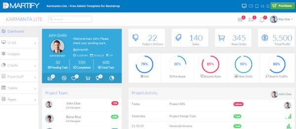 Karmanta Lite Free Dashboard Admin Template