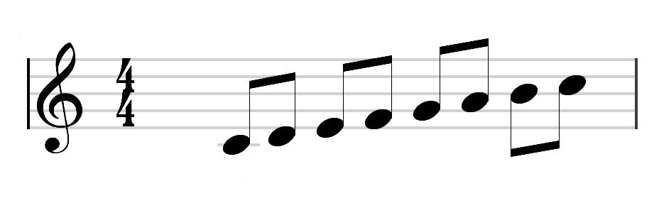 Las Notas Musicales Y El Pentagrama Adrifersacom