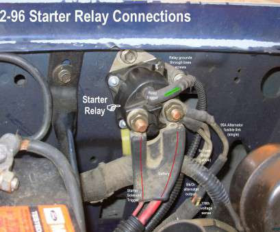 98 Ford F 150 Starter Wiring - Wiring Diagram Networks