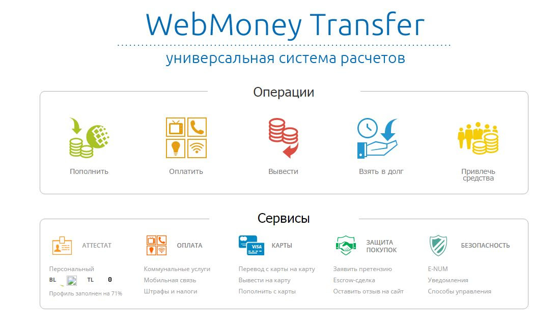 Webmoney Germany
