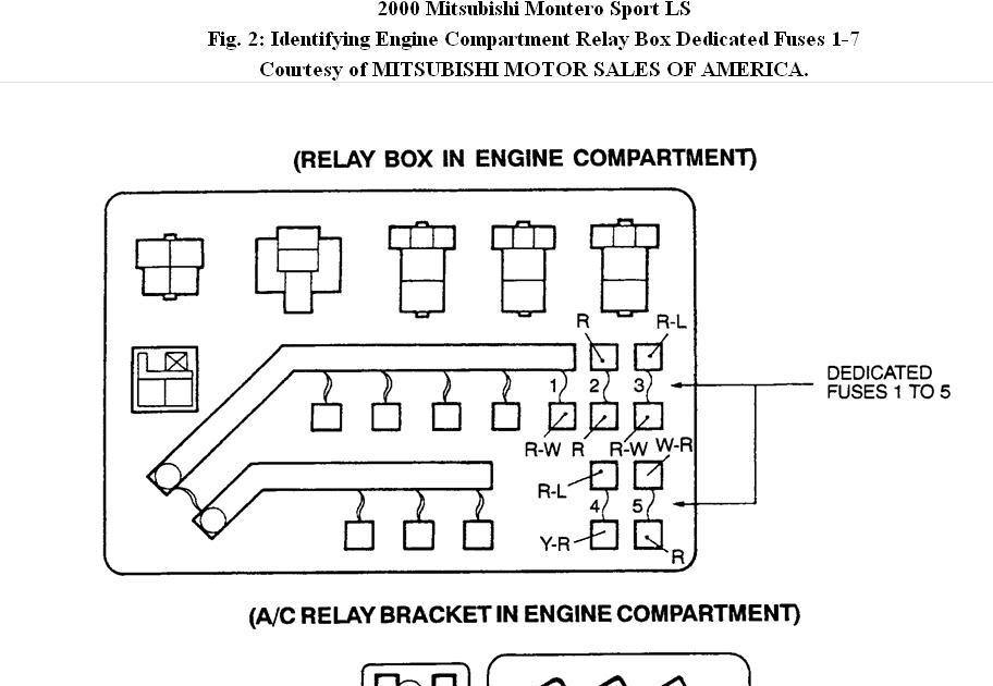 2000 Mitsubishi Montero Sport Fuse Box Diagram