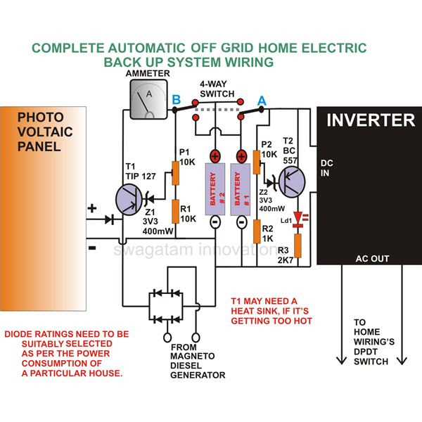 Home generator diagram free download wiring diagrams schematics cheapraybanclubmaster Images