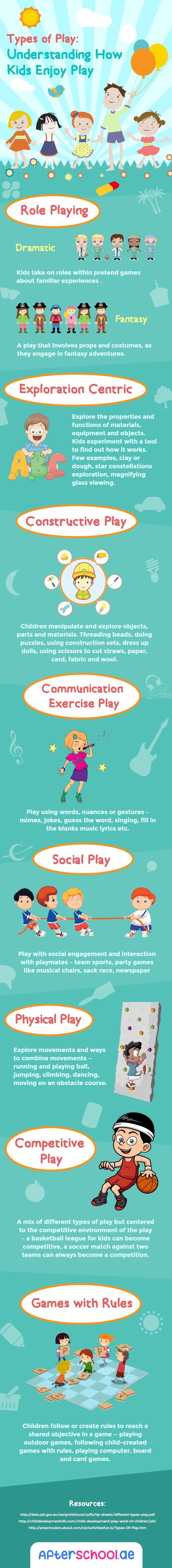 Infographic: Understanding How Kids Enjoy Play