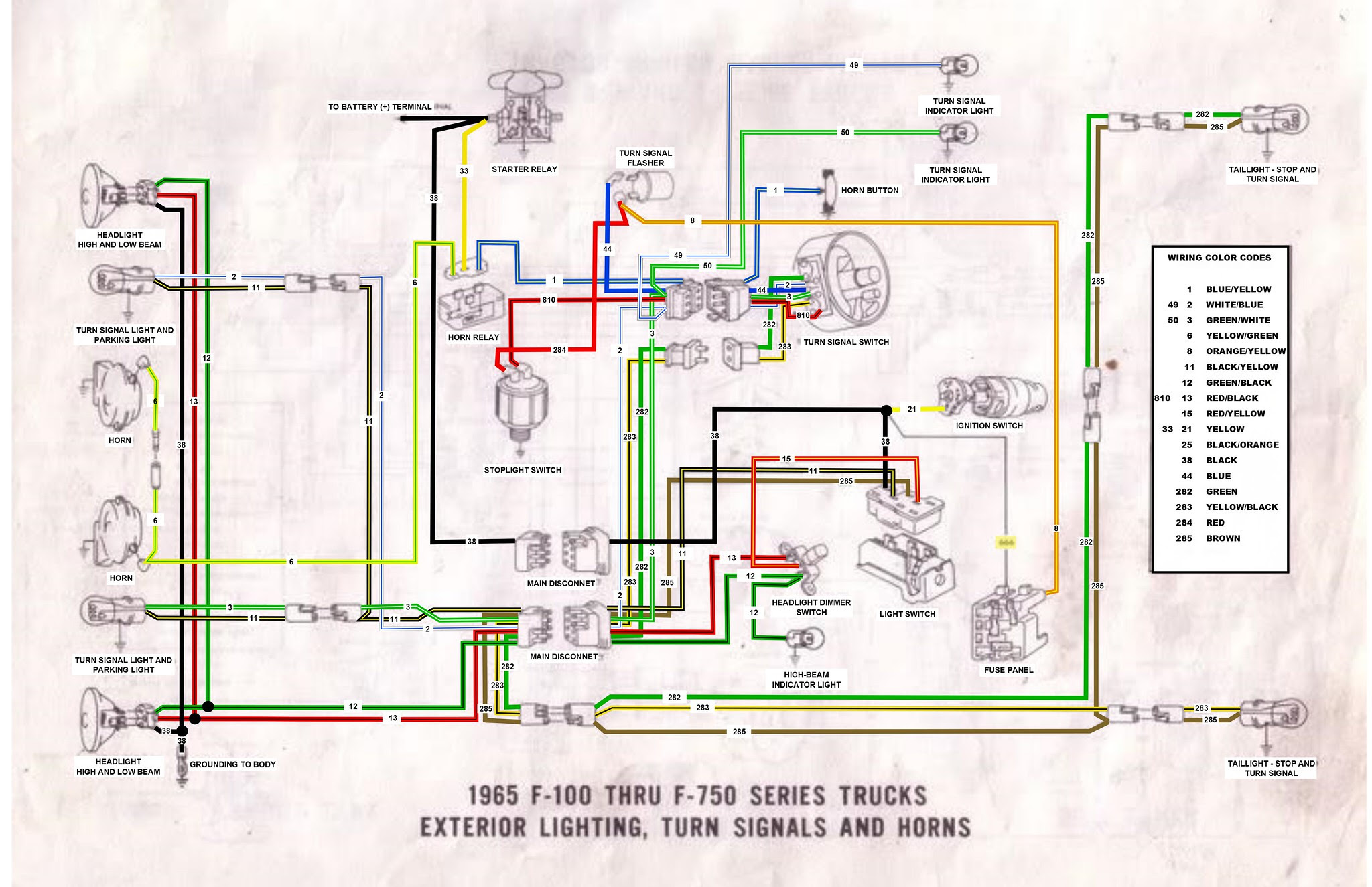 Ford F750 Starter Wiring Wiring Diagram