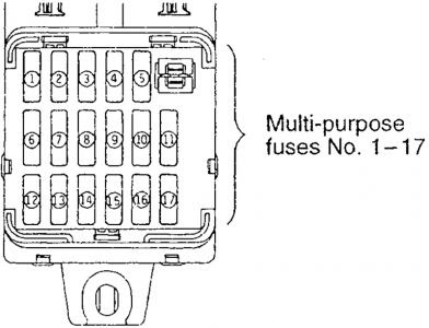 99 Eclipse Fuse Box - Wiring Diagram NetworksWiring Diagram Networks - blogger