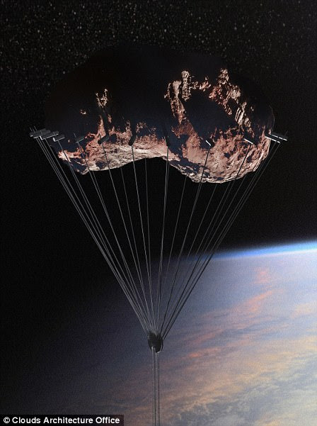 The design will use a system called the Universal Orbital Support System (UOSS), which attaches a high strength cable to an asteroid that is lowered to Earth and attached to the tower
