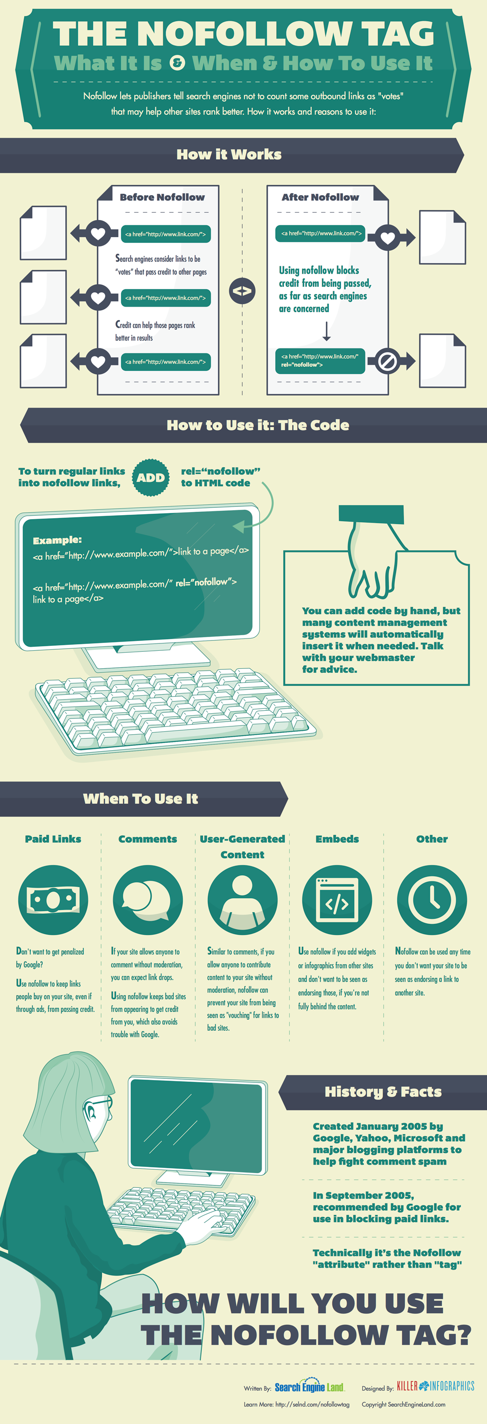 NoFollow Tag Infographic by Search Engine Land
