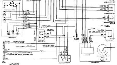 94 C1500 Wiring Diagram - Wiring Diagram Networks