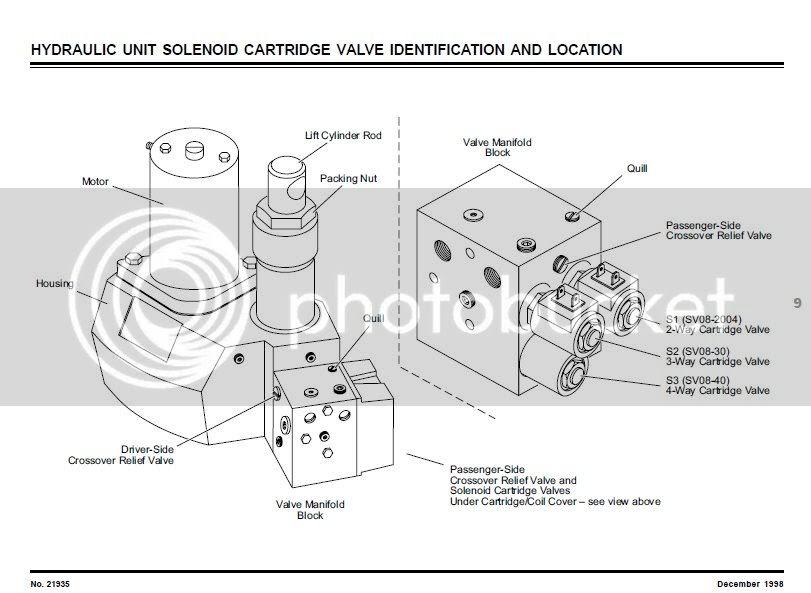 Wiring Diagram  31 Western Plow Solenoid Wiring Diagram