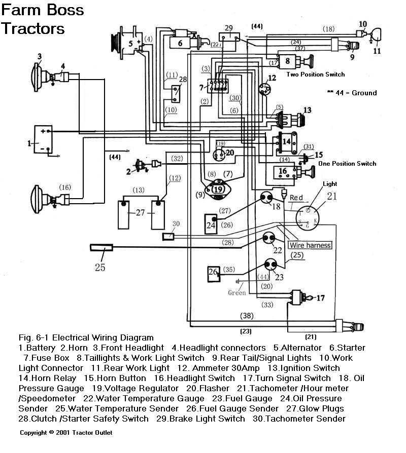 Yanmar Diesel Generator Wiring Diagram