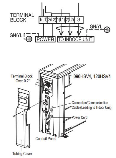 Wiring Diagram Ac Cassette