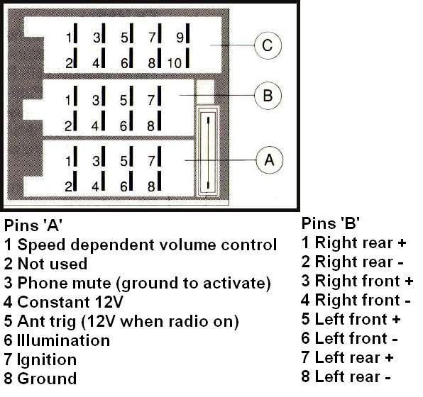 Mercede Stereo Wiring Harnes