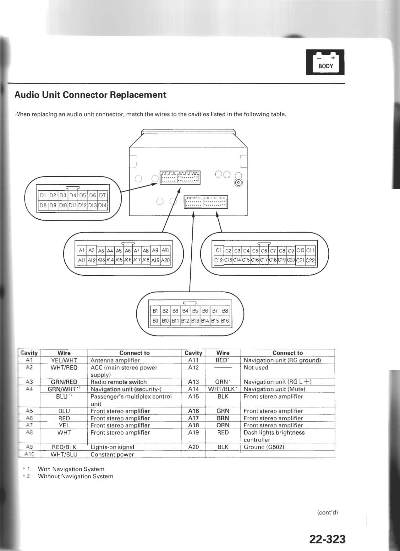 2000 acura el fuse box diagram acura el 2005 wiring diagram | wiring library