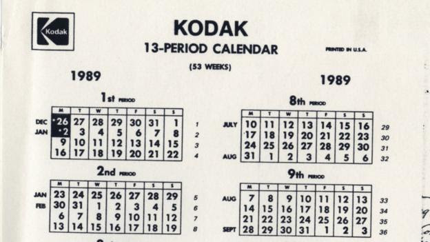 A 13-month calendar used by Kodak in 1928 and 1989 (Credit: The George Eastman Museum)