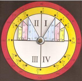 1000+ ideas about Unit Circle Trigonometry on Pinterest ...