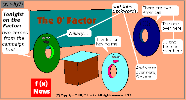 0 Factor with Nillary and Backwards.