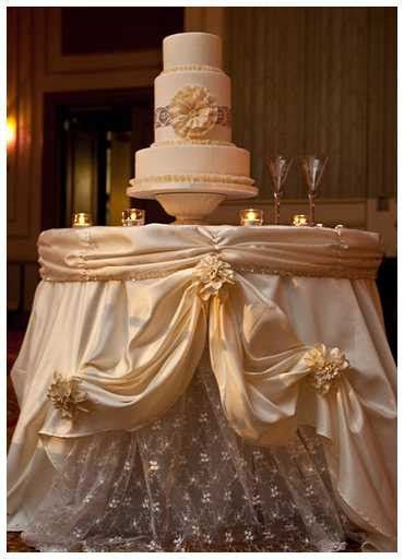 The Smart Tricks on Wedding Cake Table Decorations