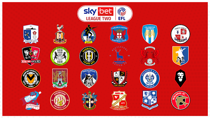 George Miller Named in the League Two Team of the Week