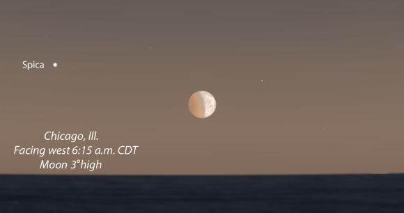 Here's the view from Chicago where sunrise occurs at 6:27 a.m. Source: Stellarium