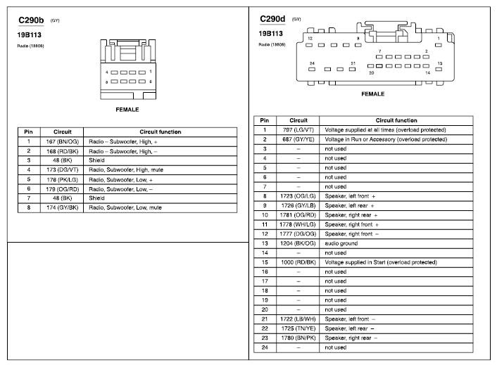2004 Ford F250 Stereo Wiring Diagram Wiring Diagram Instruct Instruct Cfcarsnoleggio It