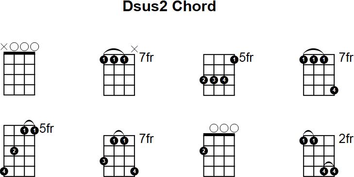 37 Guitar Chord Chart Dsus Chord Chart Dsus Guitar