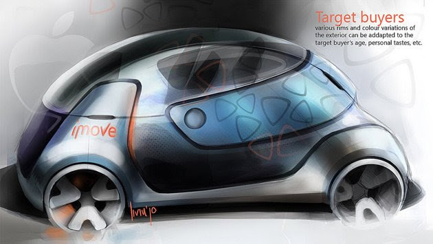 Would you buy an Apple iCar?Would…