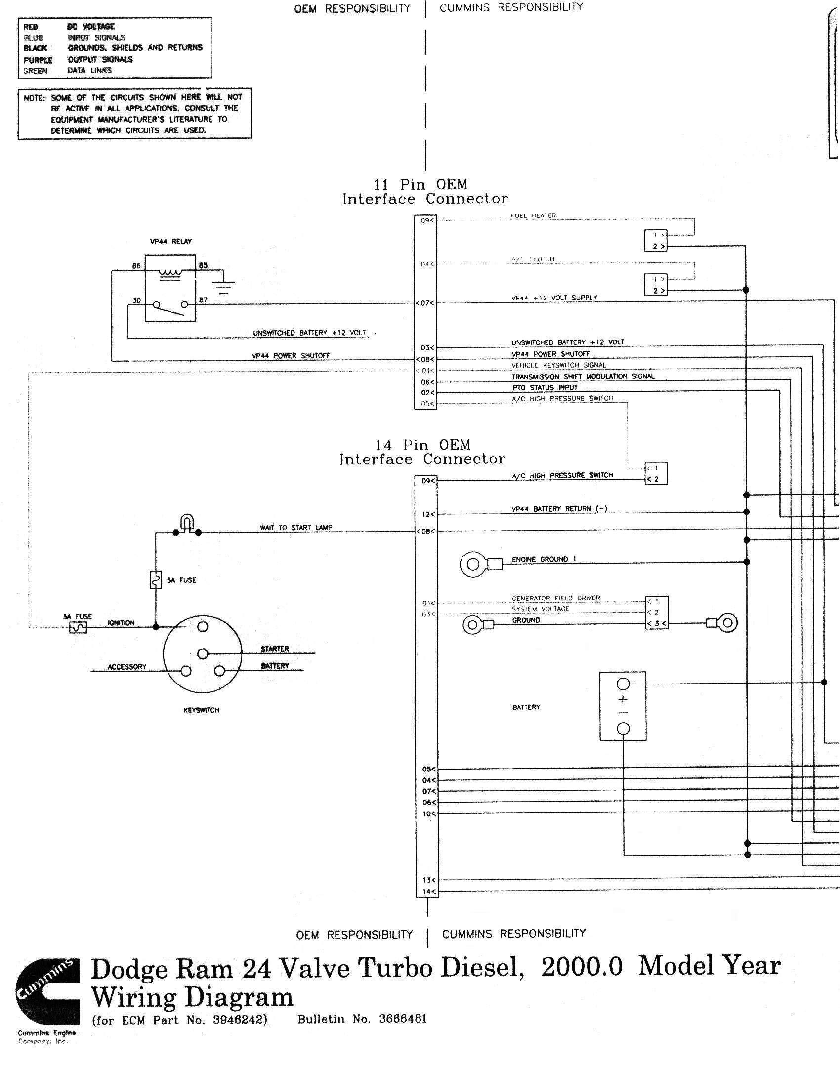 Diagram 2003 Dodge Ram 1500 V8towingplugi Need A Wiring Diagram Full Version Hd Quality Wiring Diagram Diagramkwake Avvocatomariazingaropoli It