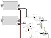 Pj Humbucker Wiring Diagram