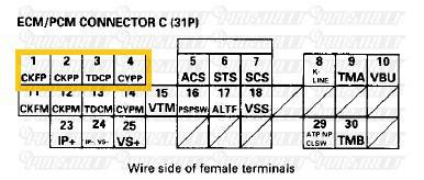 P0335 How To Test A Honda Civic Crankshaft Position Sensor