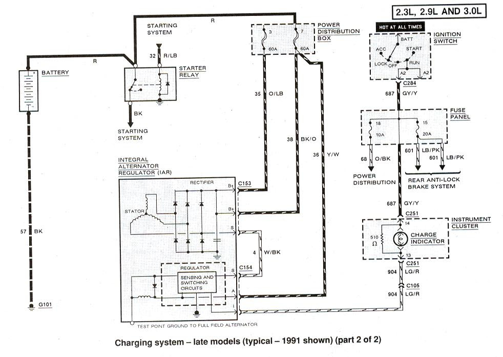 2008 F150 Charging Wiring Diagram - Wiring Data