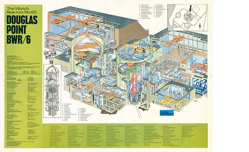Nuclear Reactor Cutaway Schematic -- Douglas Point BWR.6