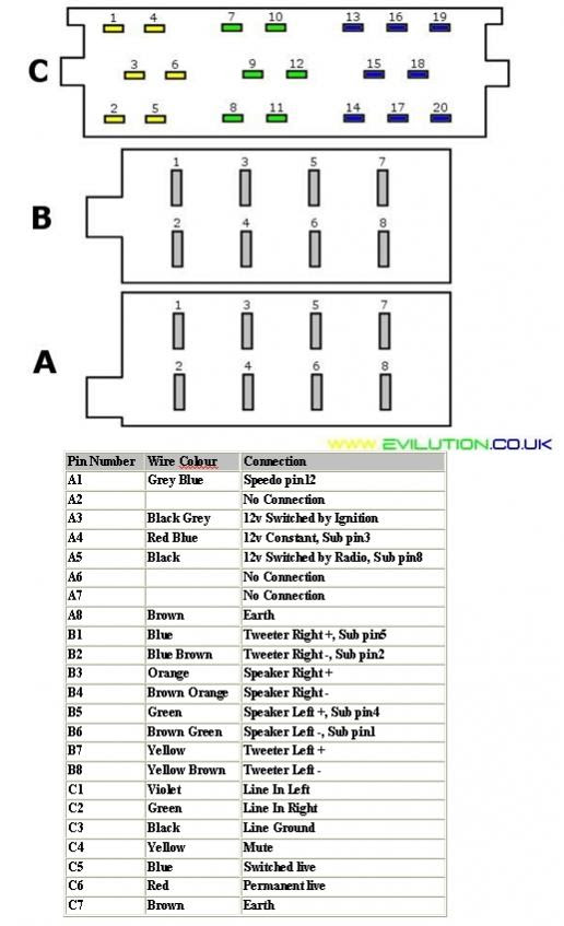 Smart Car Wiring Diagram Diagram For 95 Geo Metro Fuse Box Begeboy Wiring Diagram Source
