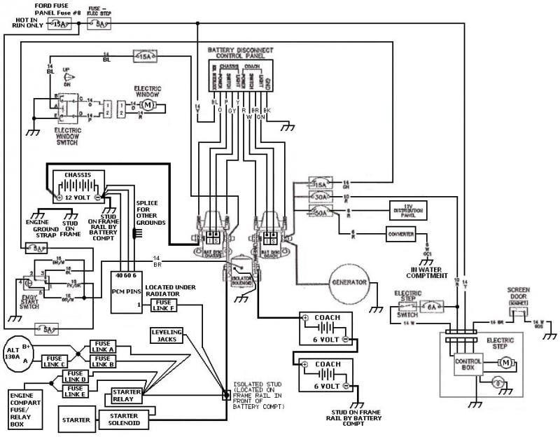 Diagram 2000 Coachmen Santara Wiring Diagram Full Version Hd Quality Wiring Diagram Wash Dress Monteinni It