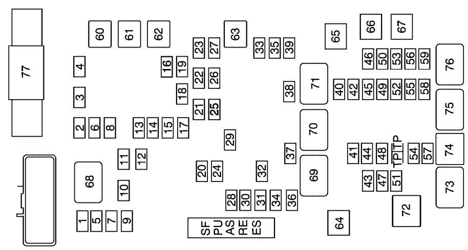 2008 chevy van fuse box - wiring diagram page rub-best -  rub-best.granballodicomo.it  granballodicomo.it