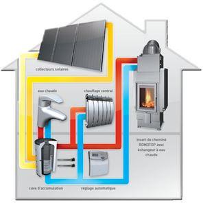 climatiseur split installation bois de chauffage pas cher. Black Bedroom Furniture Sets. Home Design Ideas