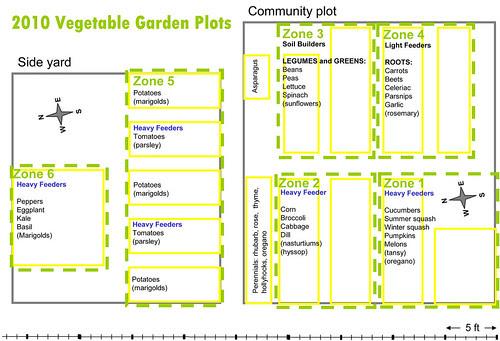 Microsoft PowerPoint - crop rotation plans