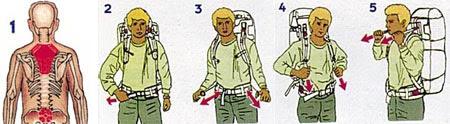 Ajustar la mochila al cuerpo.jpg
