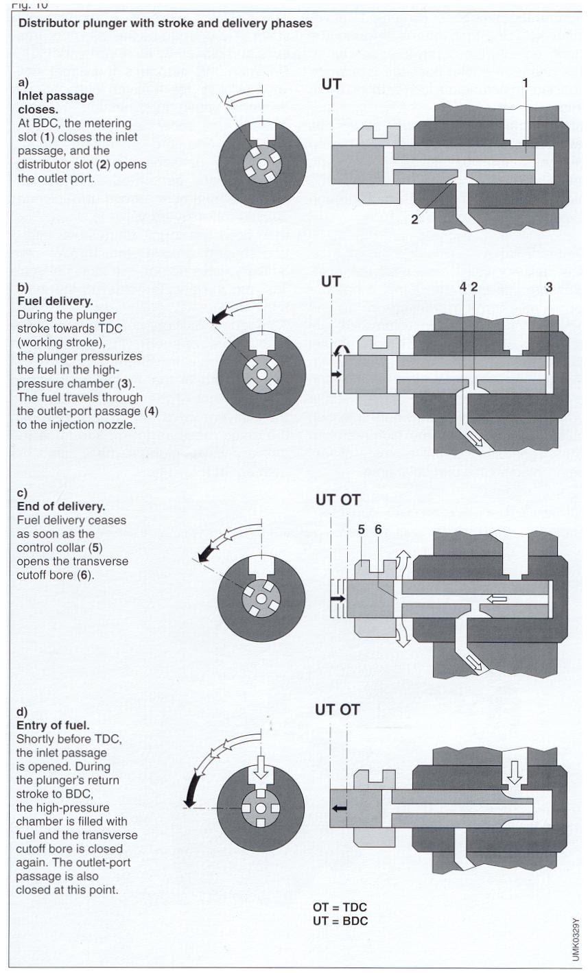 Vw Engine Diagram 2004 Exploded