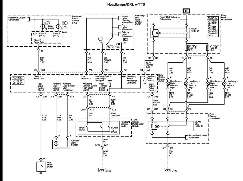Roger Vivi Ersaks  2005 Colorado Wiring Diagram