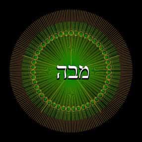 MABAYAH